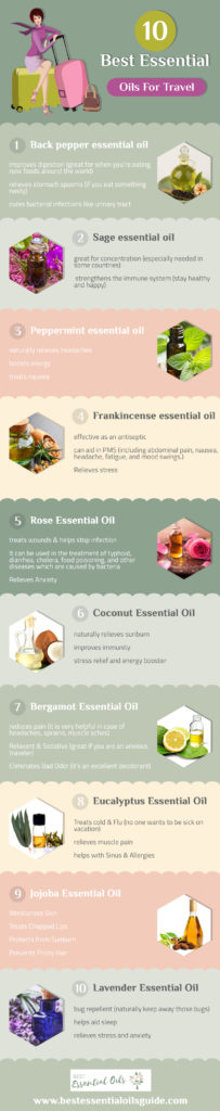 10 Best Essential Oils for Travel - What to pack in your essential oils travel kit